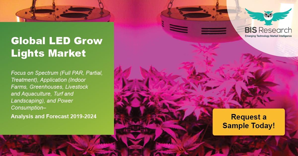 LED Grow Lights Market