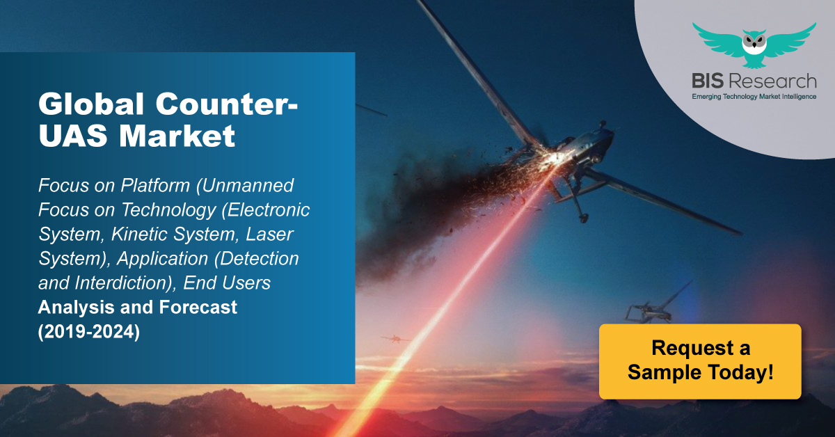 Counter-UAS (Anti-Drone) Market