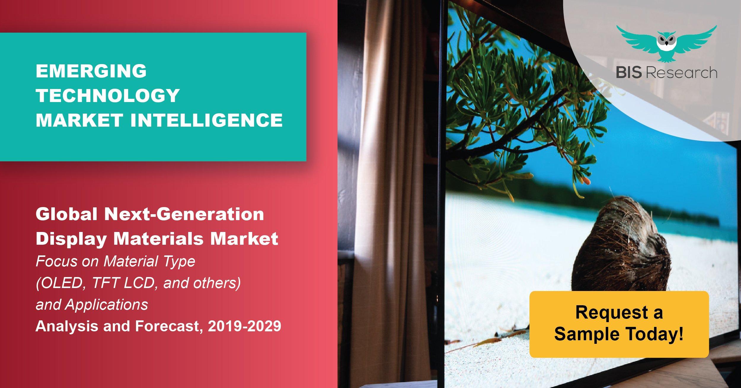 Next-Generation Display Materials Market