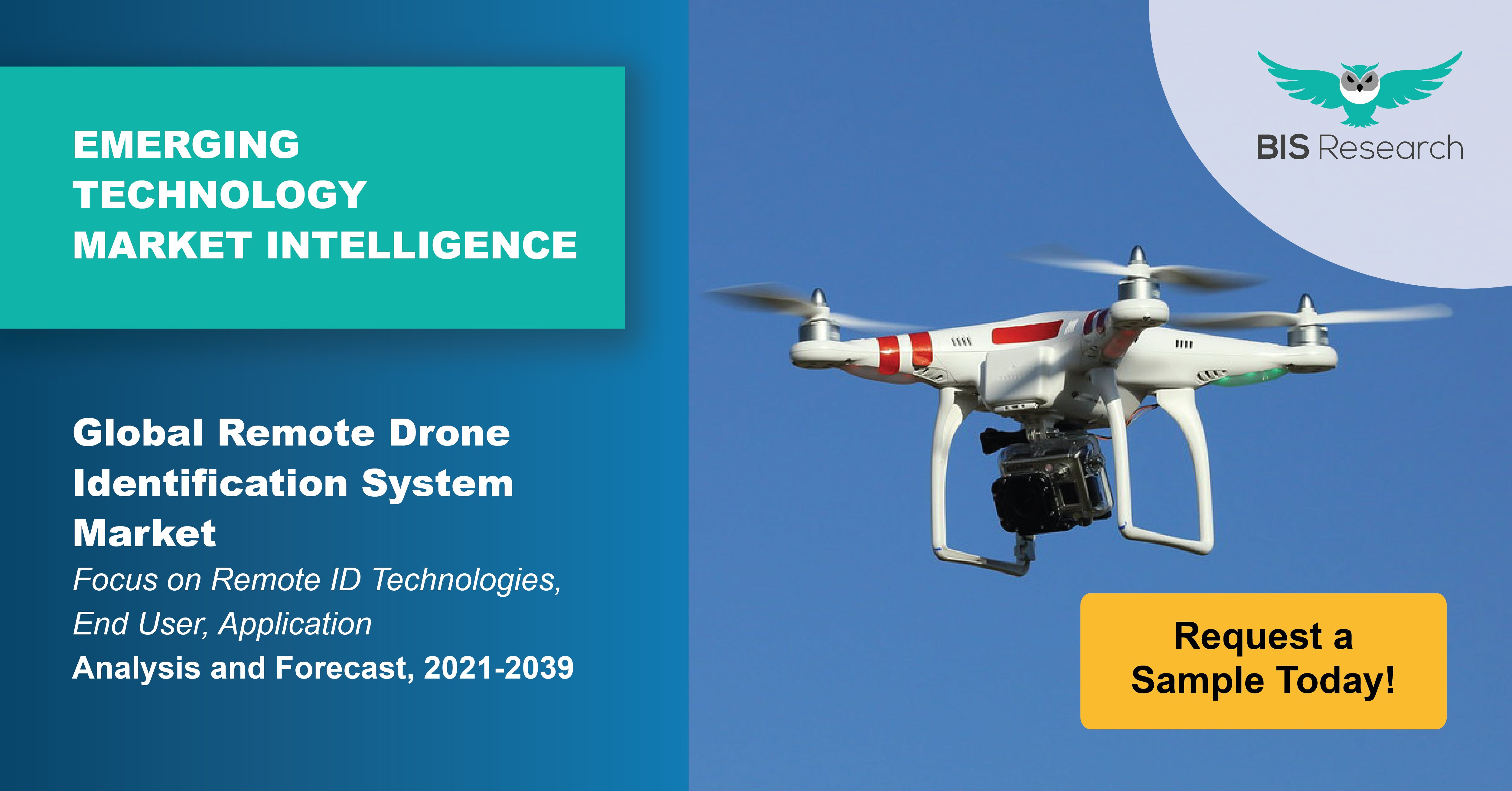 Global Remote Drone Identification System Market