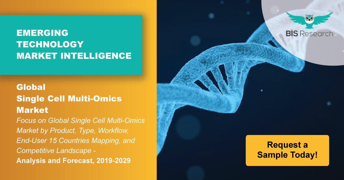 Single Cell Multi-Omics Market