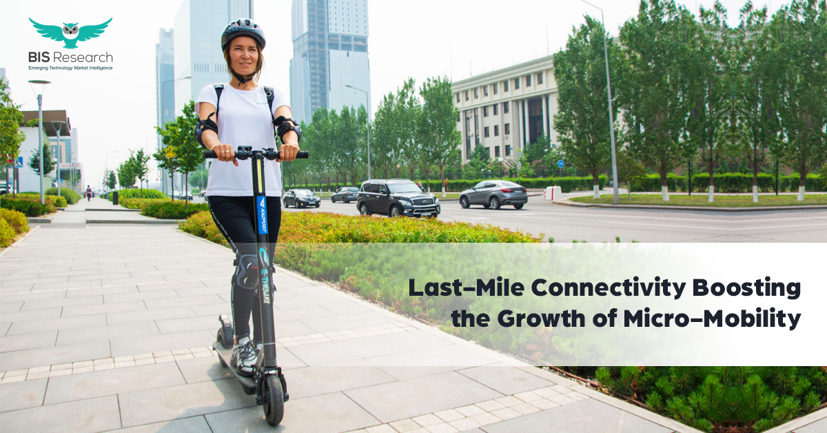 Micro Mobility Market