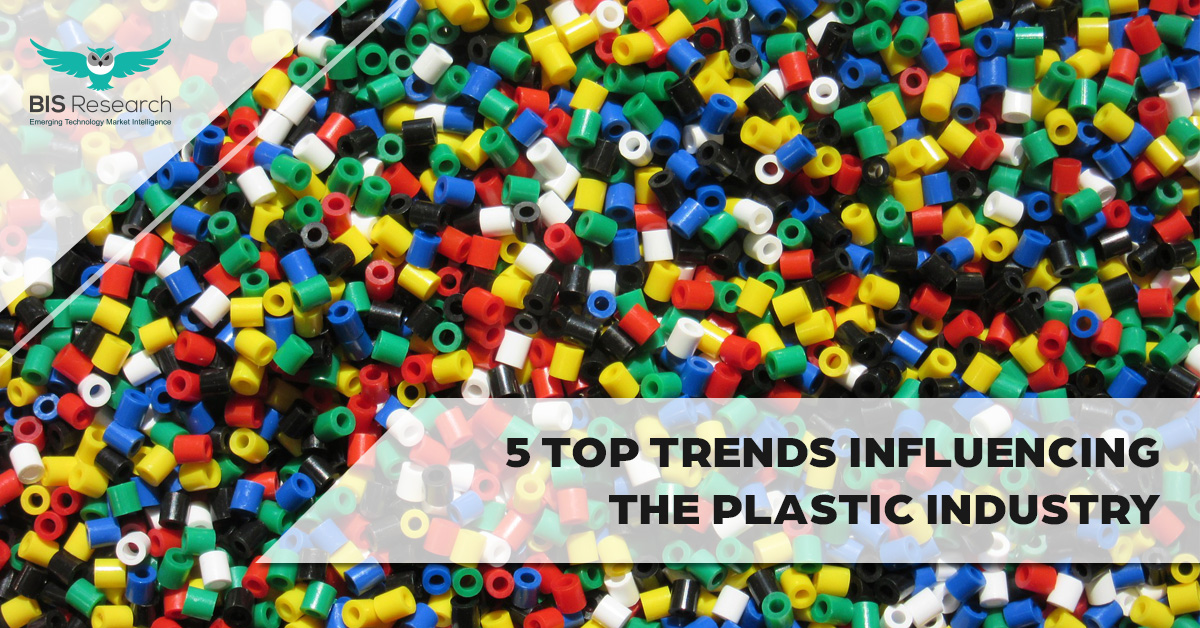 Plastics Banner