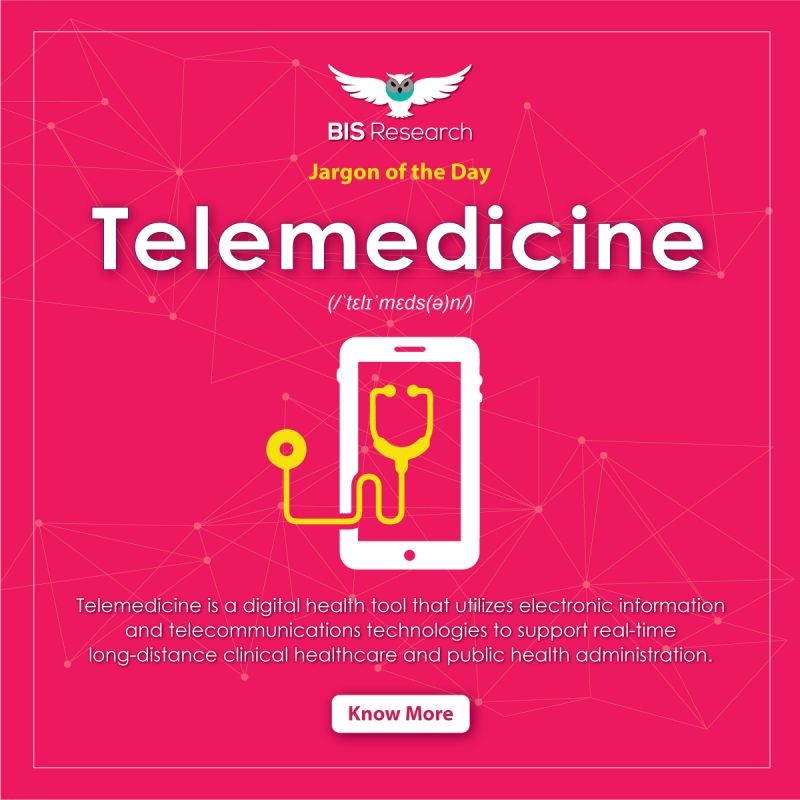 Telemdecine market