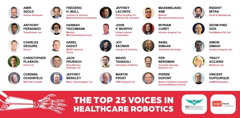 Top 25 Voices report