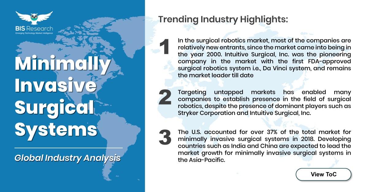 minimally invasive surgical system market
