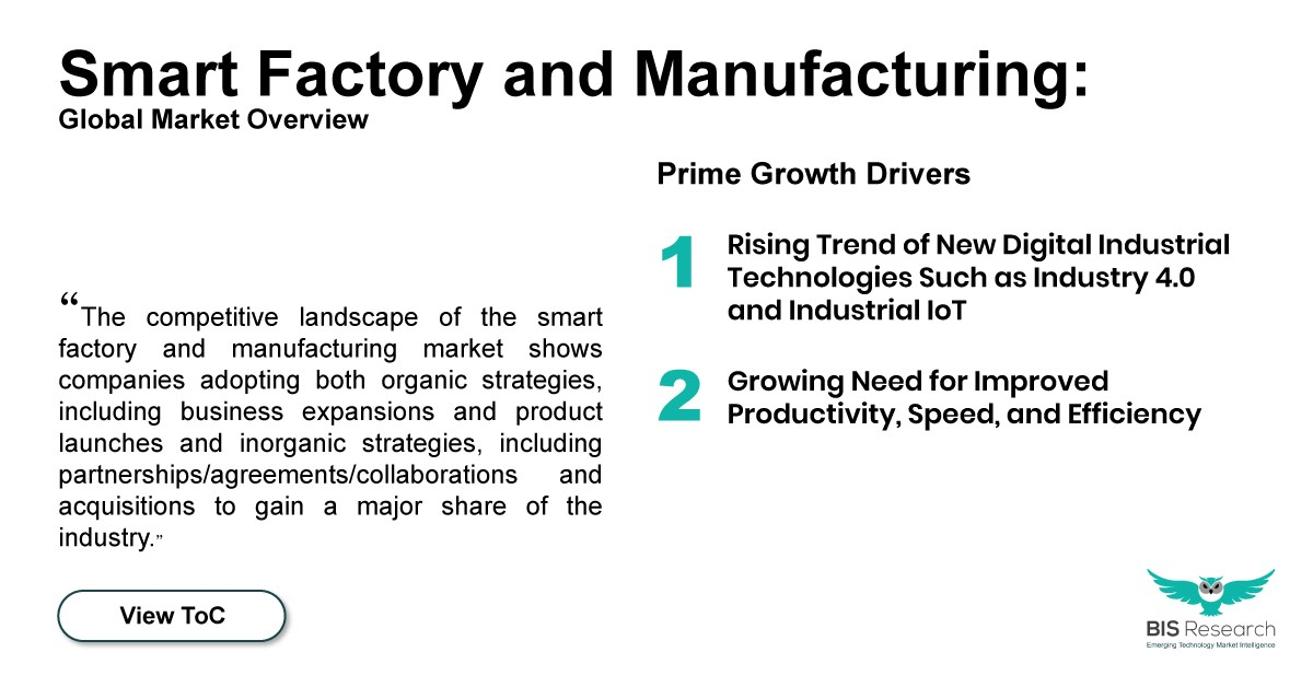 smart factory and manufacturing market