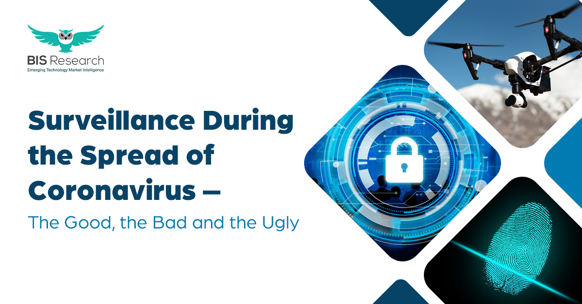 surveillance during the spread of coranavirus