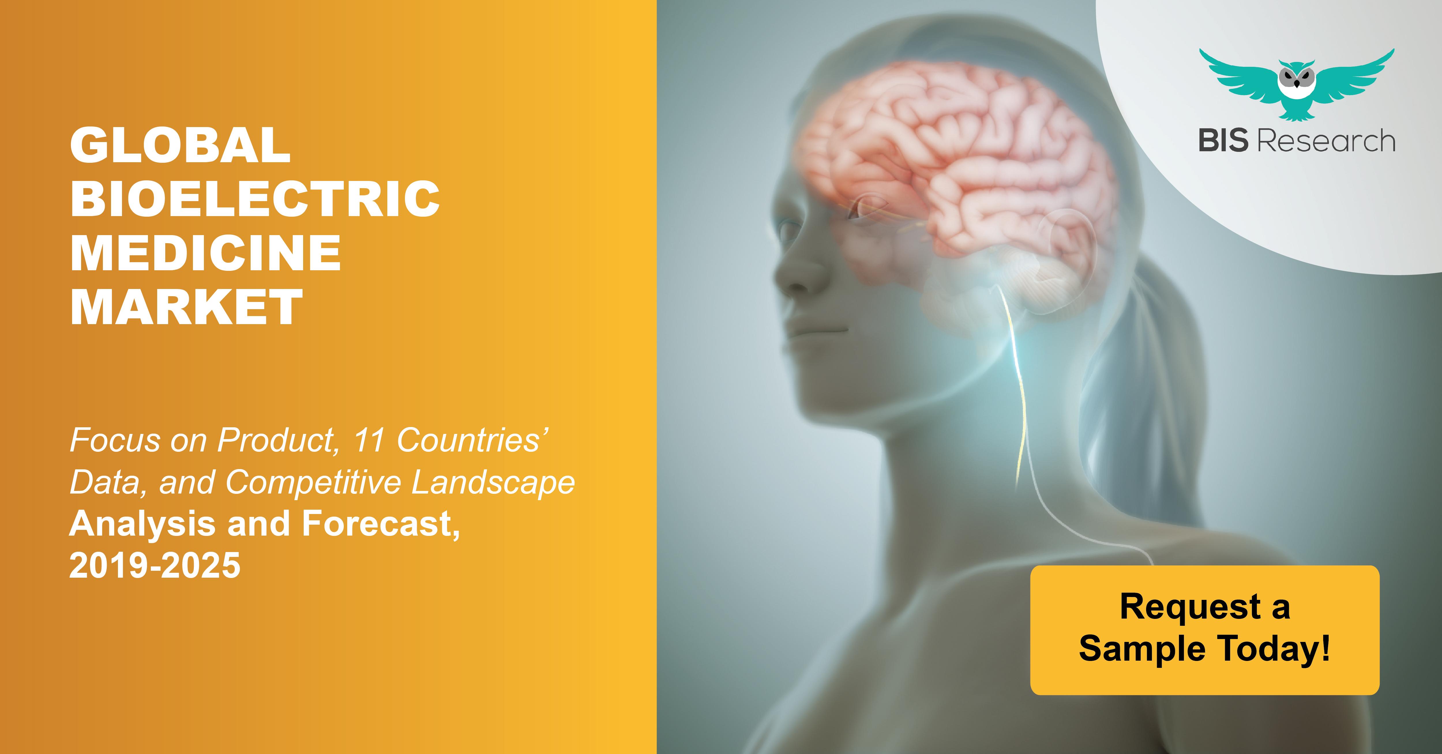 Bioelectric Medicine Market