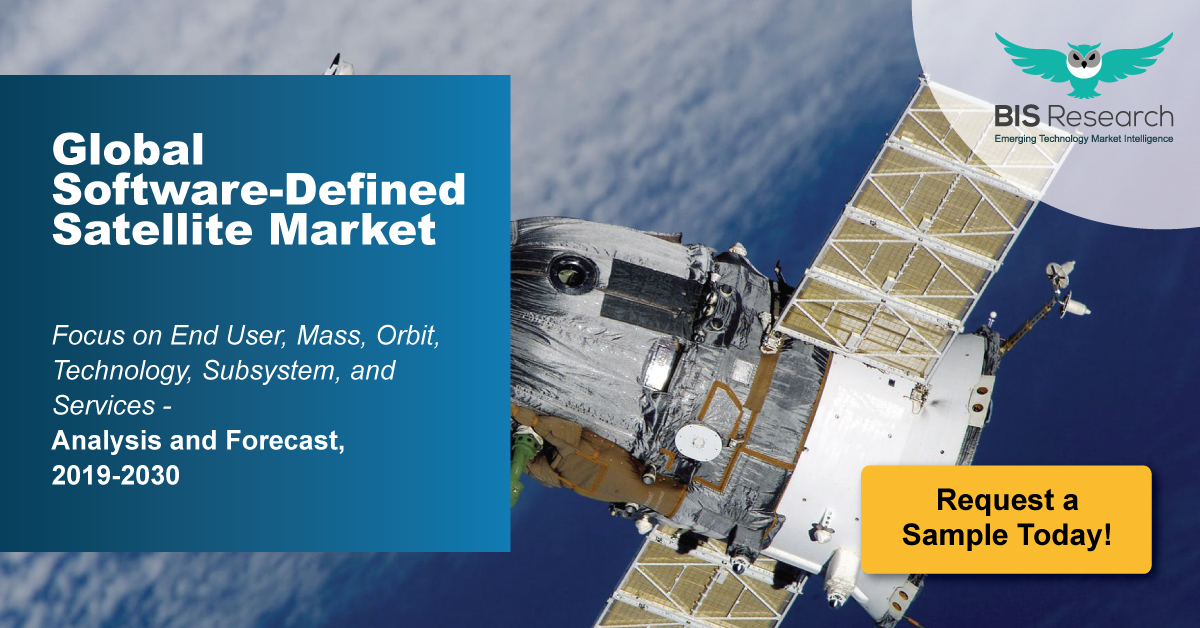 Software-Defined Satellite Market